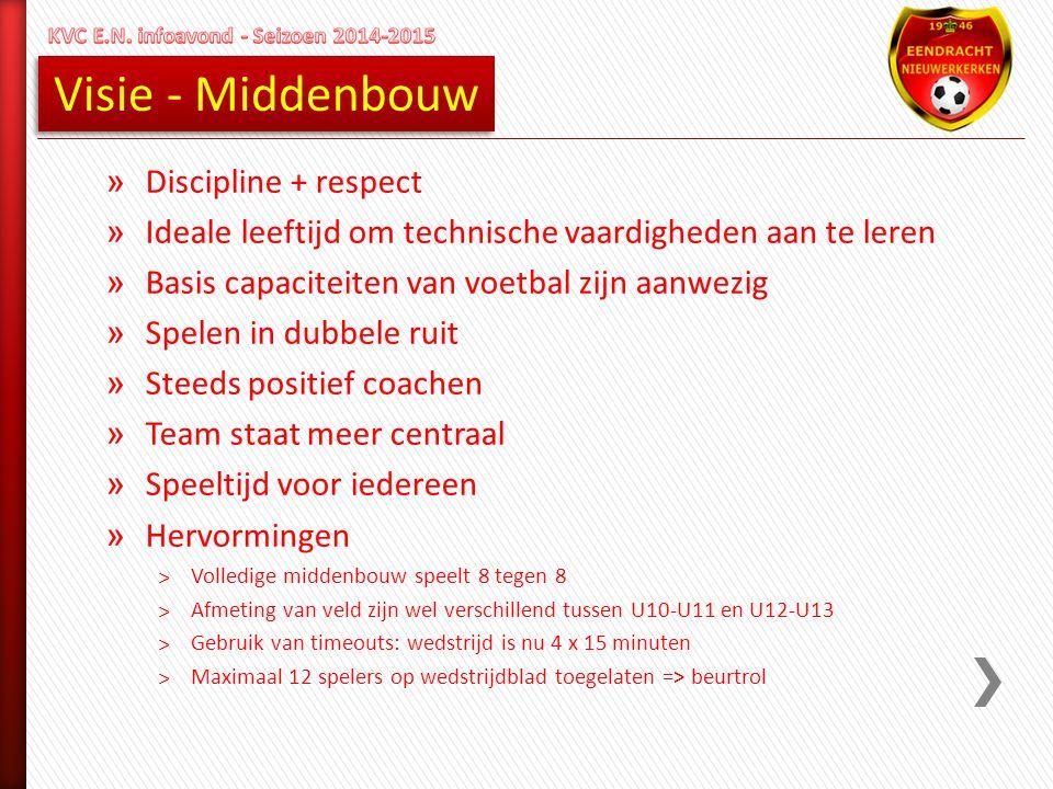 Visie - Middenbouw Discipline + respect