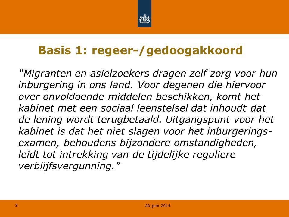 Basis 1: regeer-/gedoogakkoord