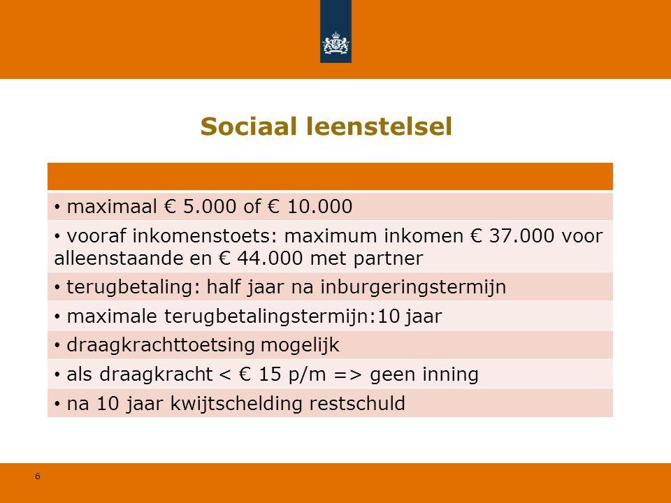 Sociaal leenstelsel maximaal € 5.000 of € 10.000