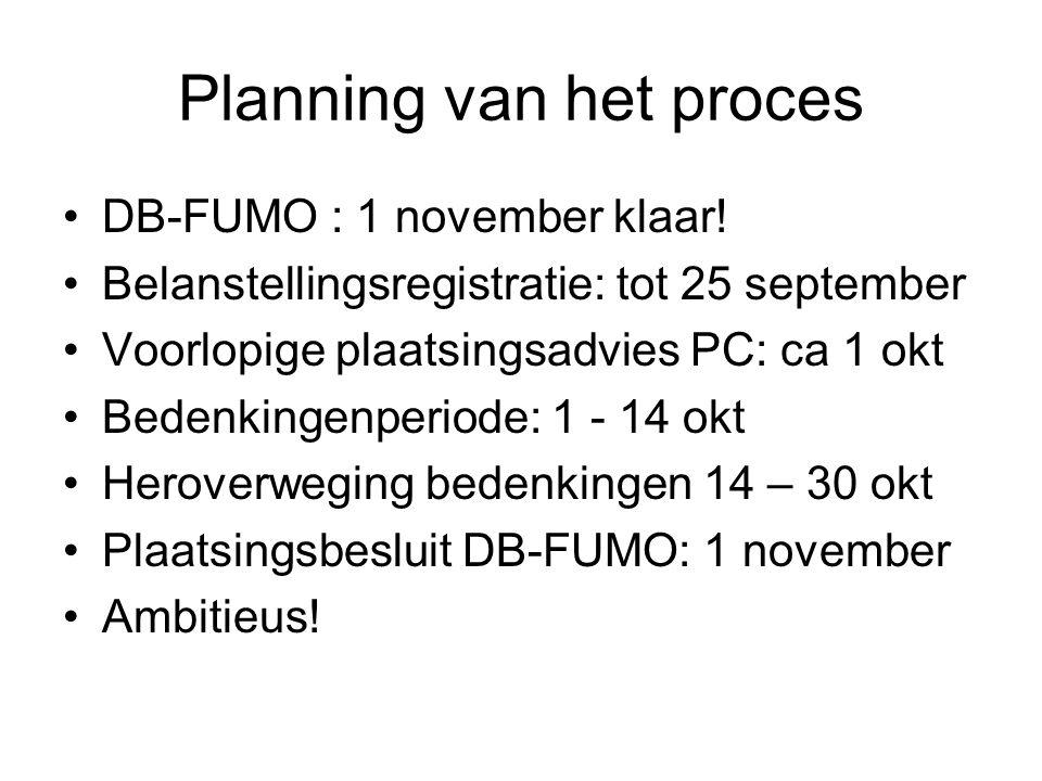 Planning van het proces