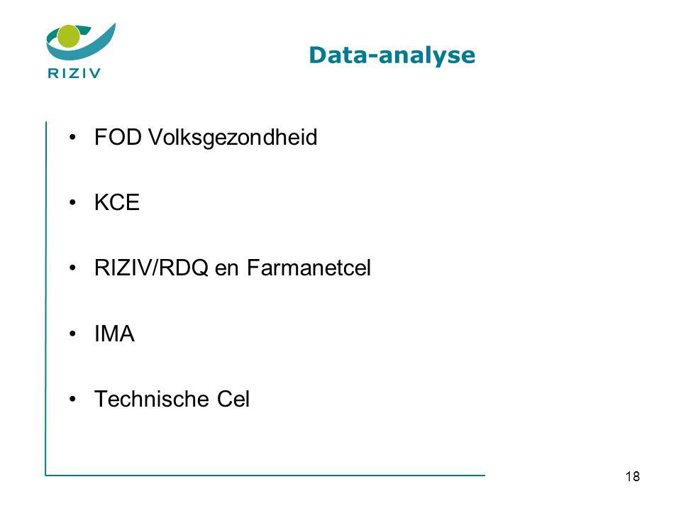Data-analyse FOD Volksgezondheid KCE RIZIV/RDQ en Farmanetcel IMA Technische Cel