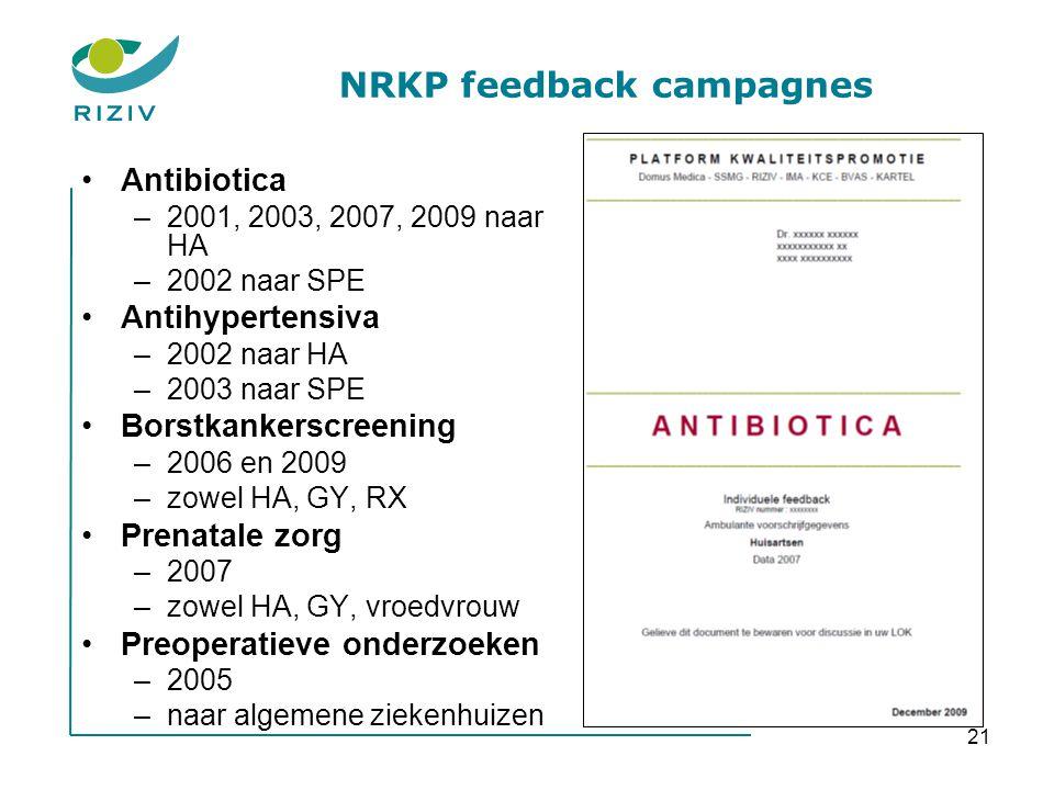 NRKP feedback campagnes