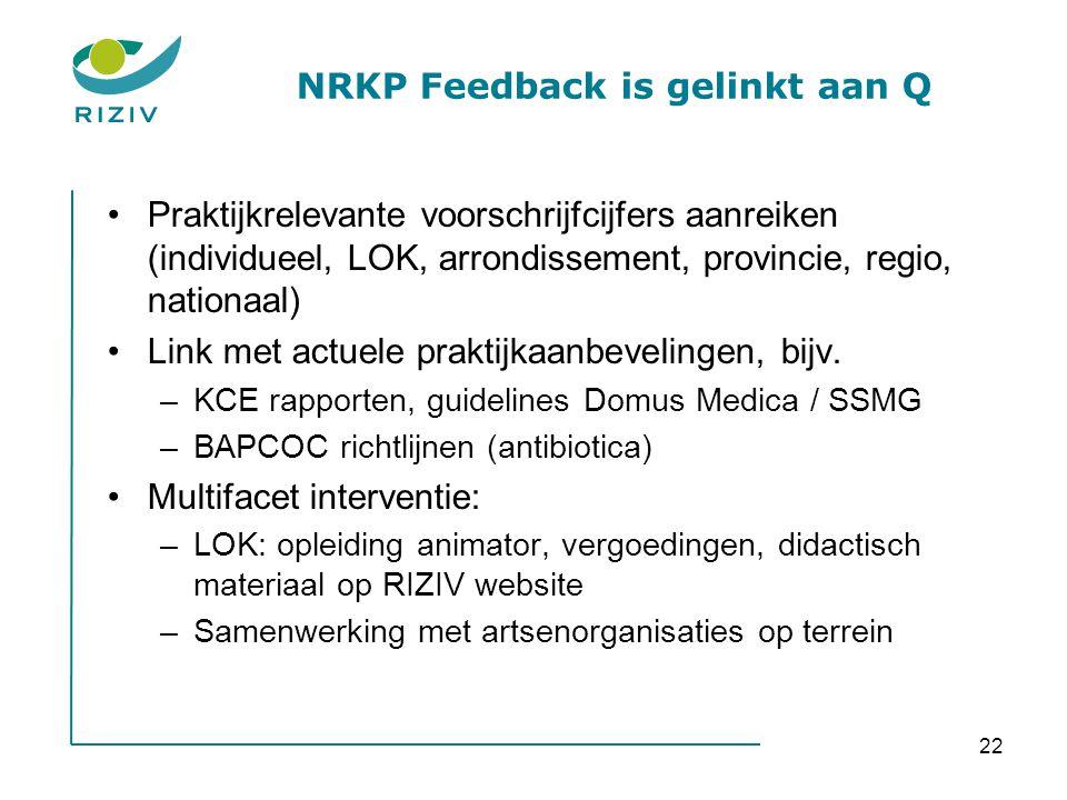 NRKP Feedback is gelinkt aan Q