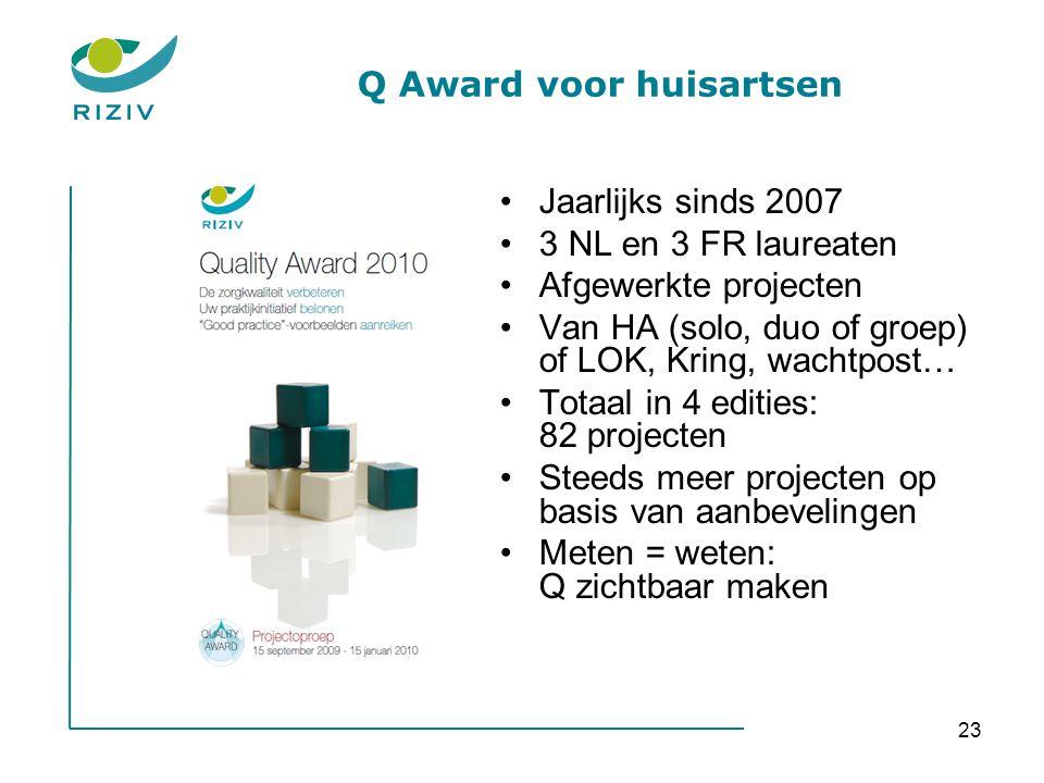 Q Award voor huisartsen