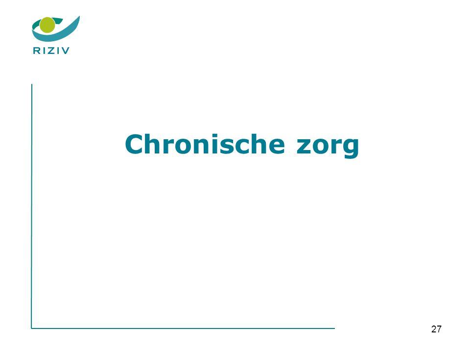 Chronische zorg