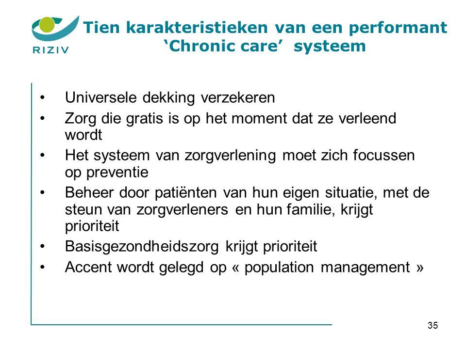 Tien karakteristieken van een performant 'Chronic care' systeem