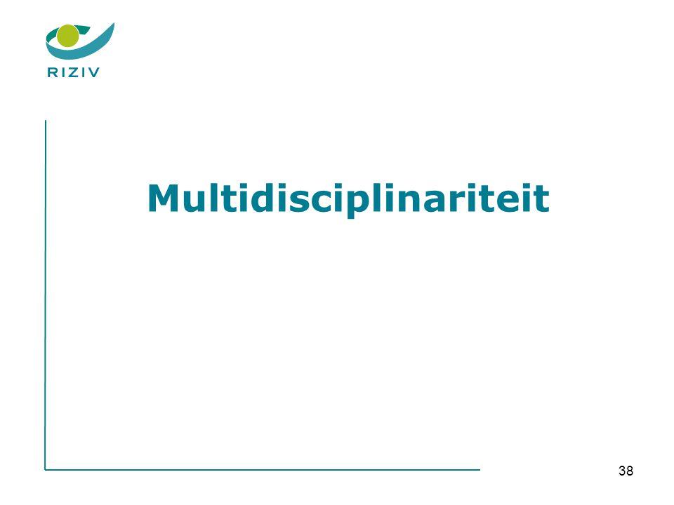 Multidisciplinariteit