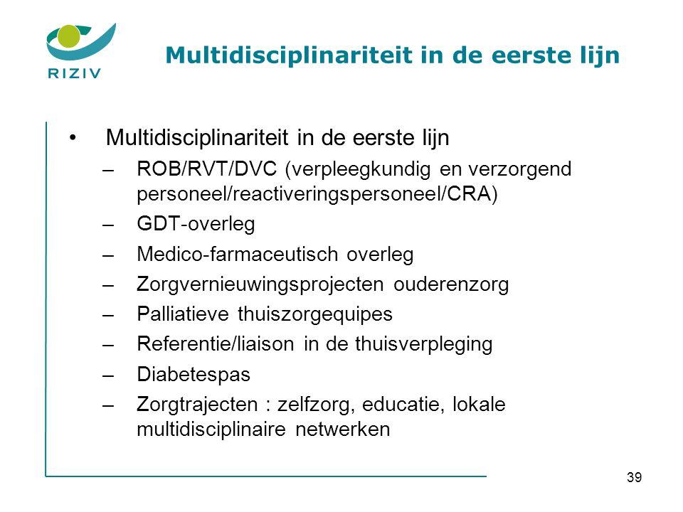 Multidisciplinariteit in de eerste lijn