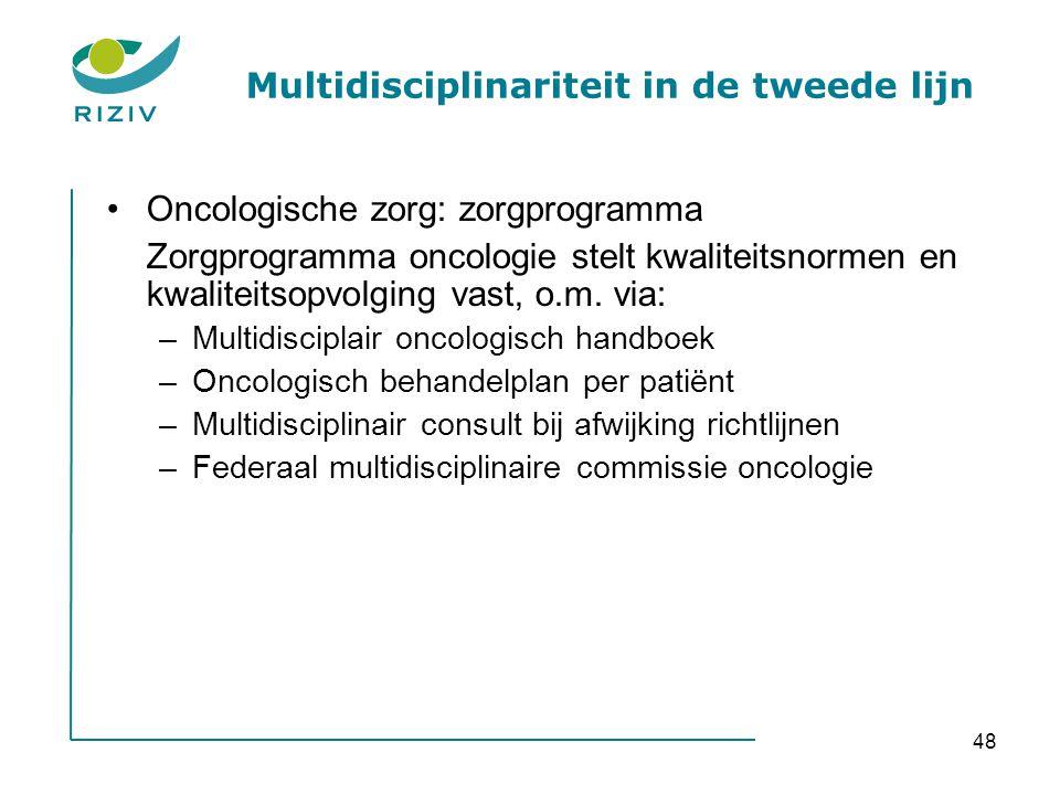 Multidisciplinariteit in de tweede lijn