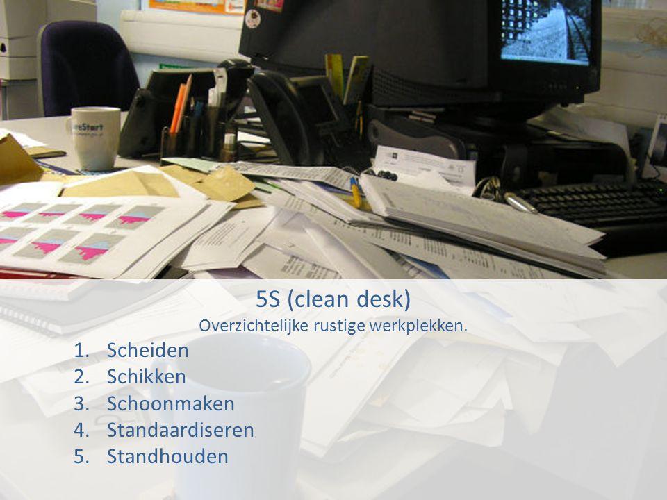 Principe 3: Creëer standaarden en maak werk zichtbaar