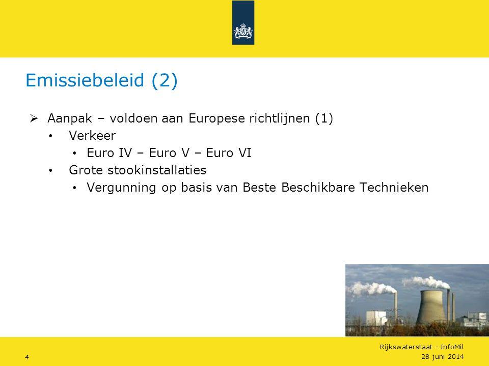 Emissiebeleid (2) Aanpak – voldoen aan Europese richtlijnen (1)