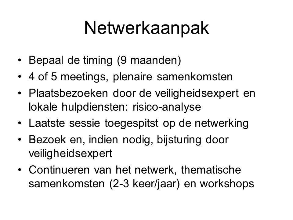 Netwerkaanpak Bepaal de timing (9 maanden)