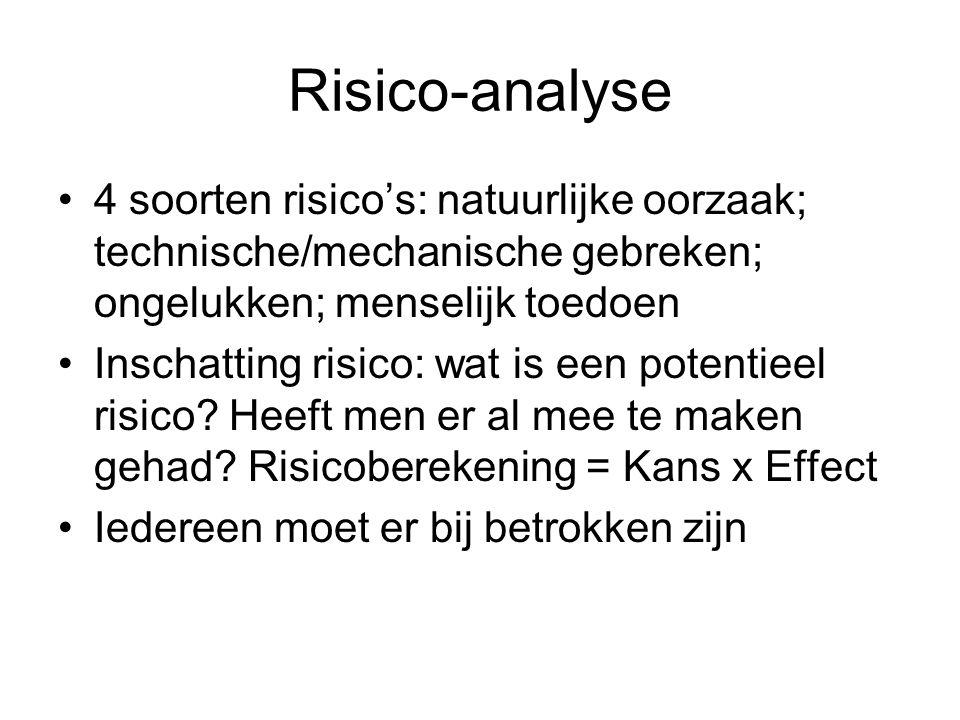 Risico-analyse 4 soorten risico's: natuurlijke oorzaak; technische/mechanische gebreken; ongelukken; menselijk toedoen.