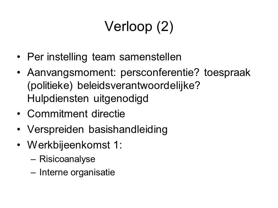 Verloop (2) Per instelling team samenstellen