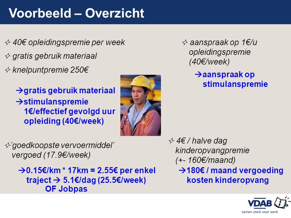 Voorbeeld – Overzicht  40€ opleidingspremie per week