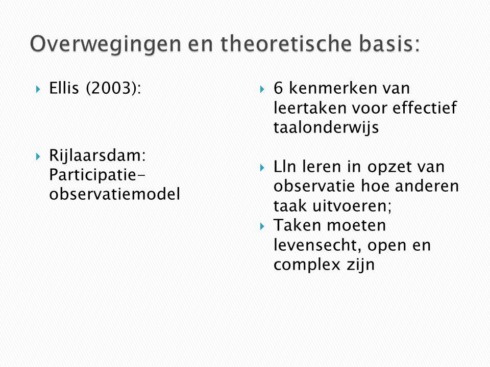 Overwegingen en theoretische basis: