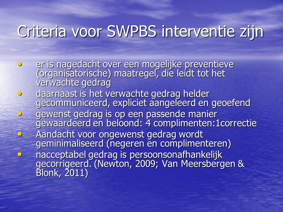 Criteria voor SWPBS interventie zijn