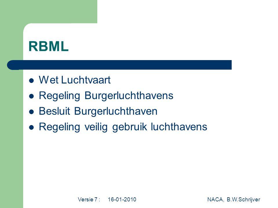 RBML Wet Luchtvaart Regeling Burgerluchthavens