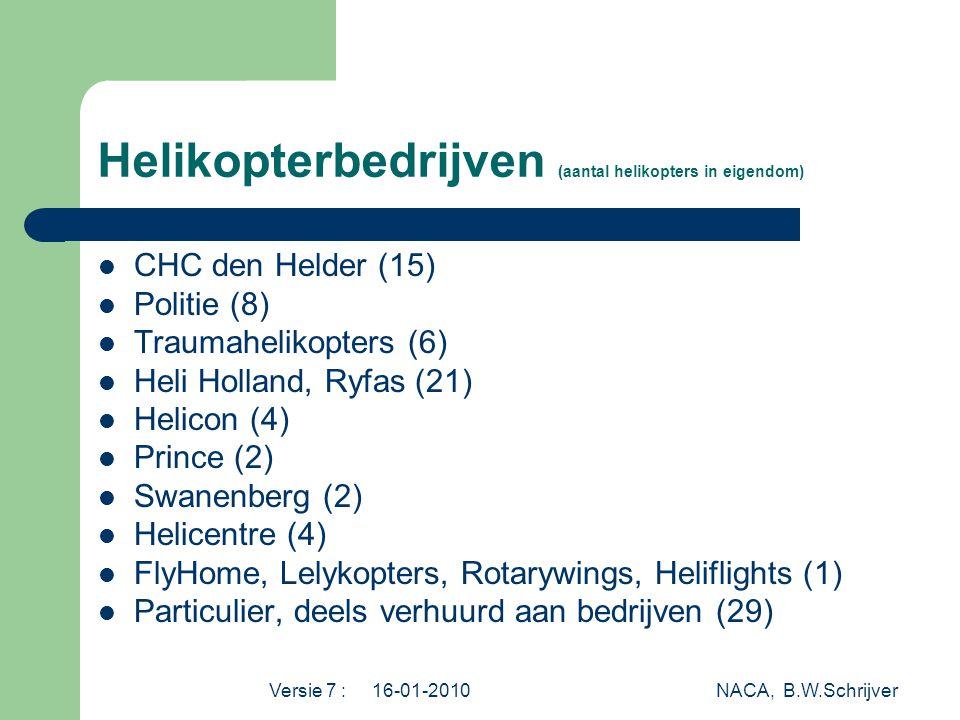 Helikopterbedrijven (aantal helikopters in eigendom)