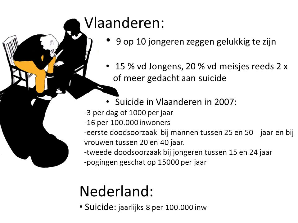 Vlaanderen: Nederland: 9 op 10 jongeren zeggen gelukkig te zijn