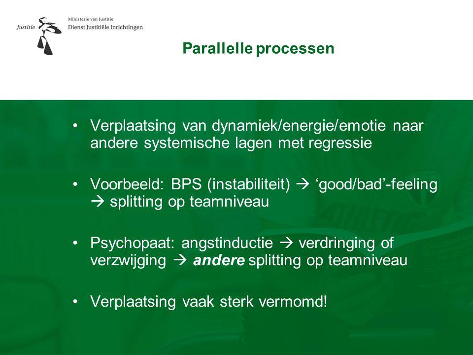 Parallelle processen Verplaatsing van dynamiek/energie/emotie naar andere systemische lagen met regressie.