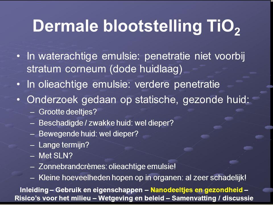 Dermale blootstelling TiO2