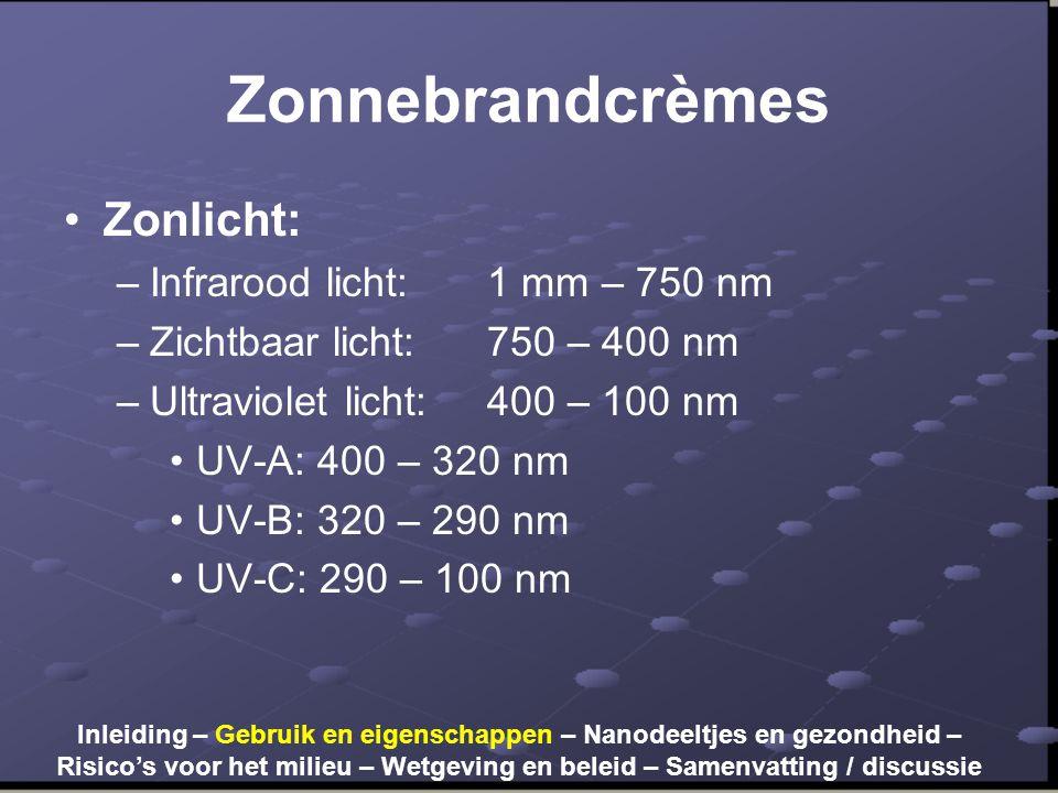 Zonnebrandcrèmes Zonlicht: Infrarood licht: 1 mm – 750 nm