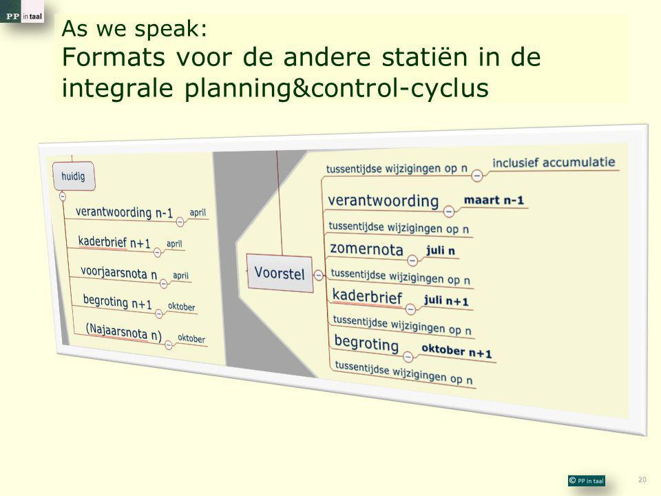 As we speak: Formats voor de andere statiën in de integrale planning&control-cyclus