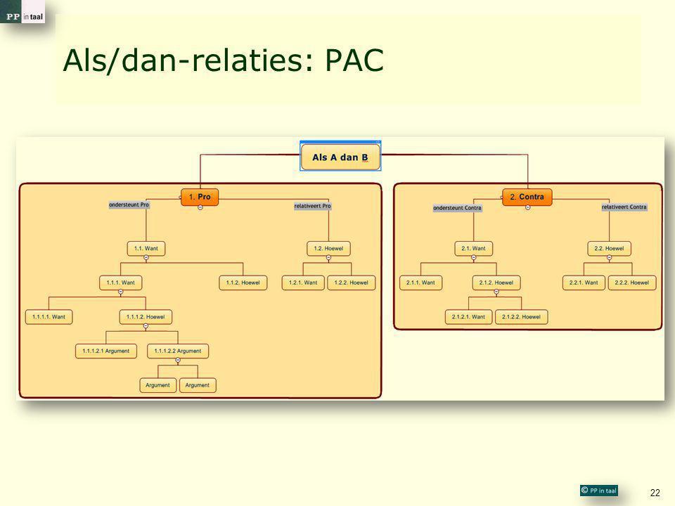 Als/dan-relaties: PAC