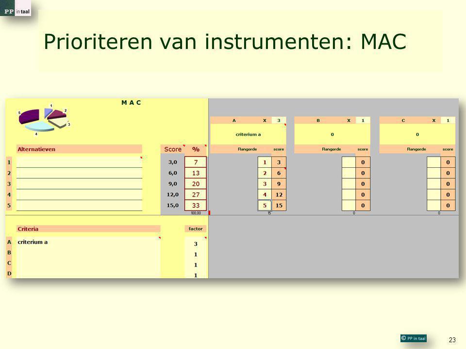 Prioriteren van instrumenten: MAC