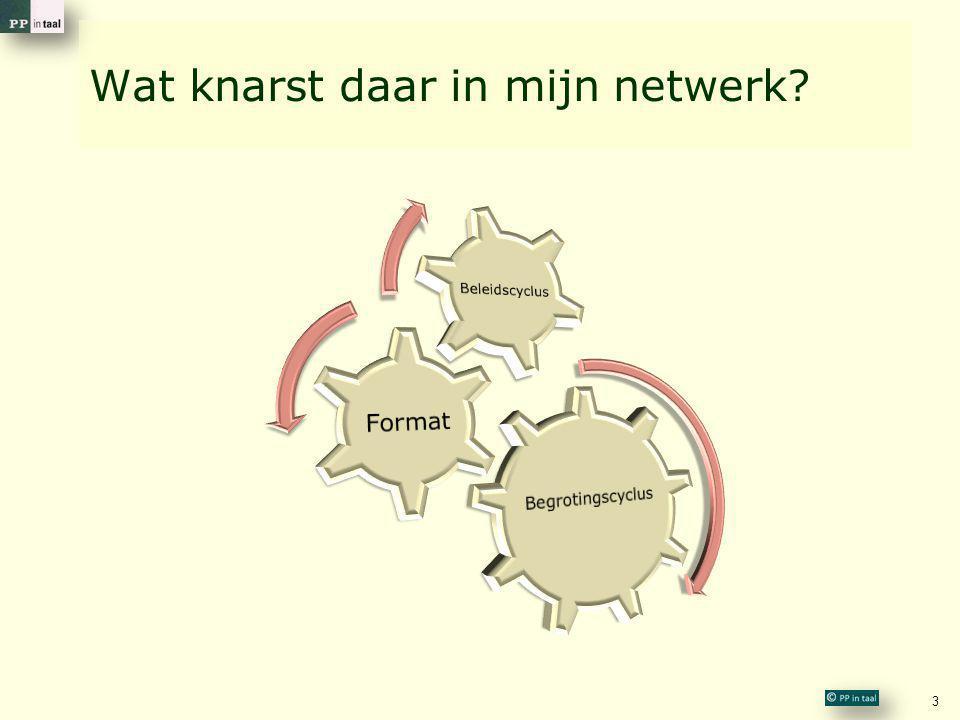 Wat knarst daar in mijn netwerk