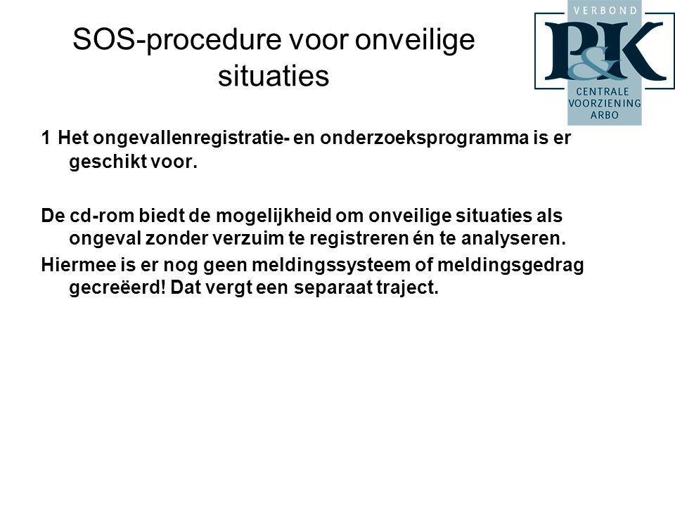 SOS-procedure voor onveilige situaties