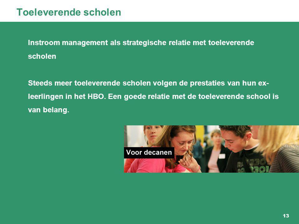 Toeleverende scholen Instroom management als strategische relatie met toeleverende scholen.