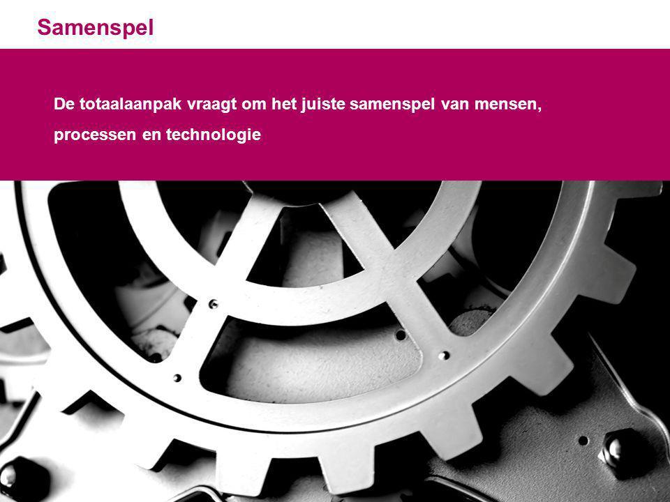 Samenspel De totaalaanpak vraagt om het juiste samenspel van mensen, processen en technologie