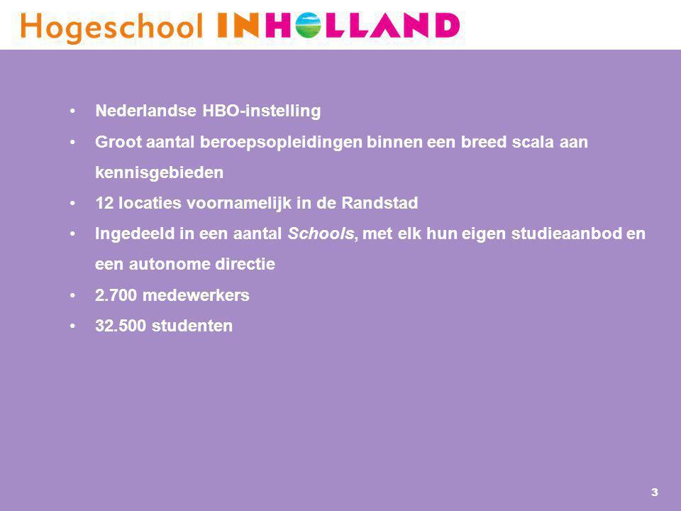 Nederlandse HBO-instelling