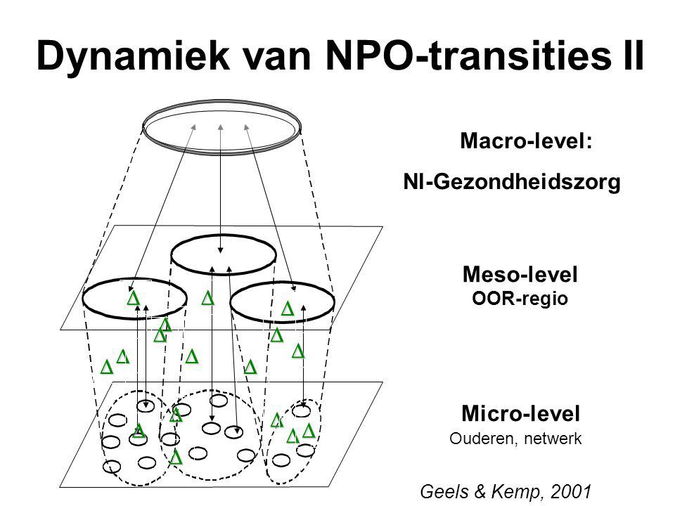 Dynamiek van NPO-transities II
