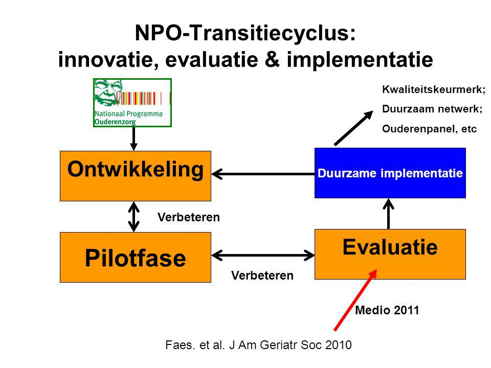 NPO-Transitiecyclus: innovatie, evaluatie & implementatie