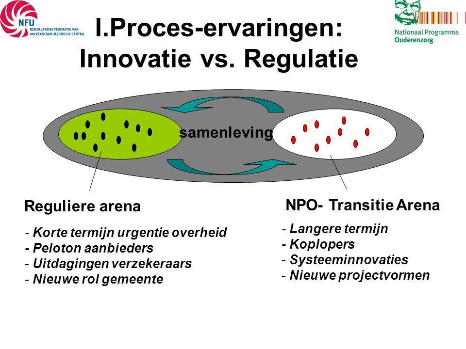 I.Proces-ervaringen: Innovatie vs. Regulatie