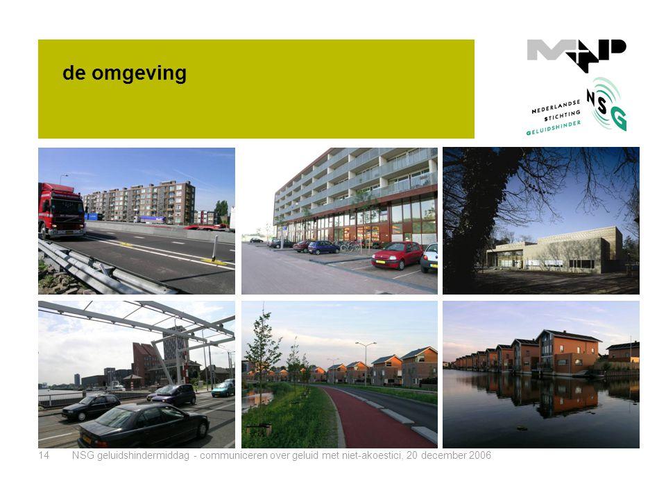 de omgeving NSG geluidshindermiddag - communiceren over geluid met niet-akoestici, 20 december 2006
