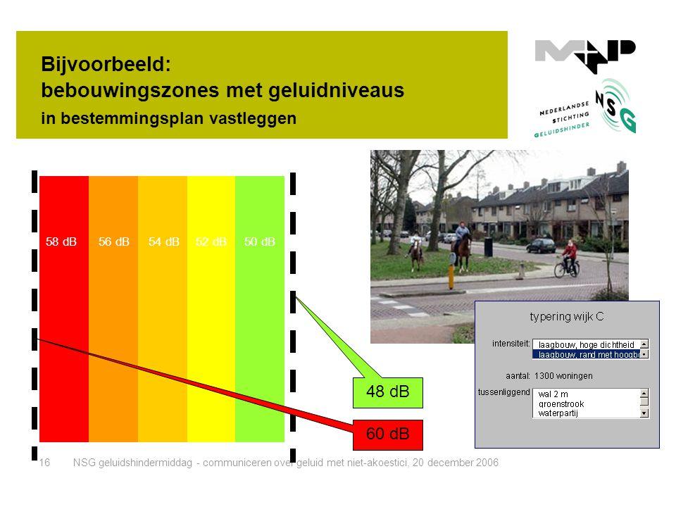 Bijvoorbeeld: bebouwingszones met geluidniveaus in bestemmingsplan vastleggen