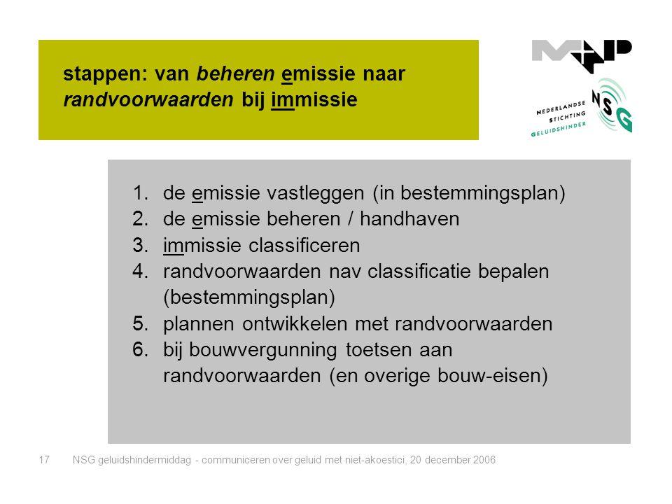 stappen: van beheren emissie naar randvoorwaarden bij immissie
