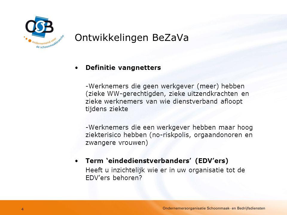 Ontwikkelingen BeZaVa