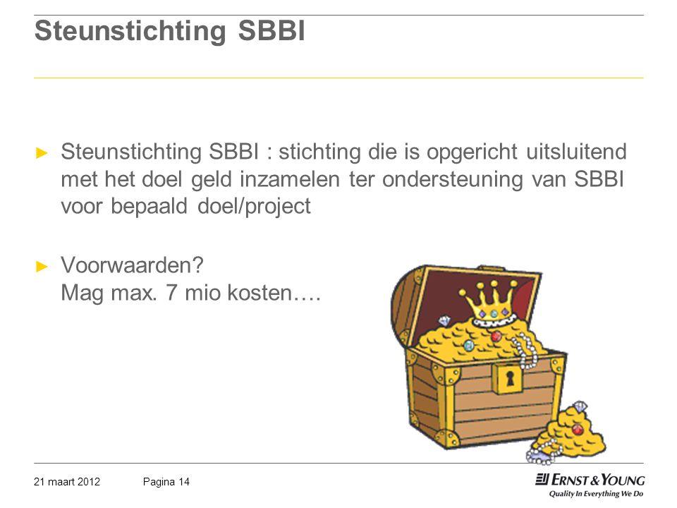 Steunstichting SBBI