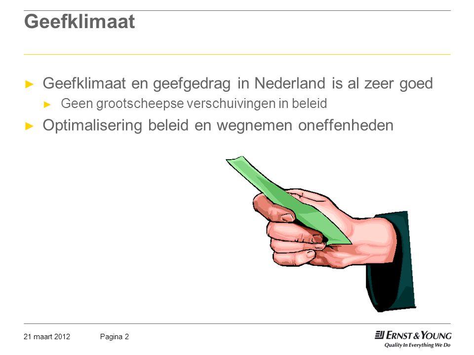 Geefklimaat Geefklimaat en geefgedrag in Nederland is al zeer goed