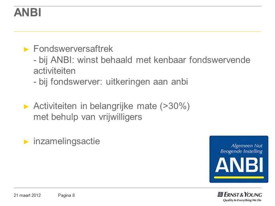 ANBI Fondswerversaftrek - bij ANBI: winst behaald met kenbaar fondswervende activiteiten - bij fondswerver: uitkeringen aan anbi.