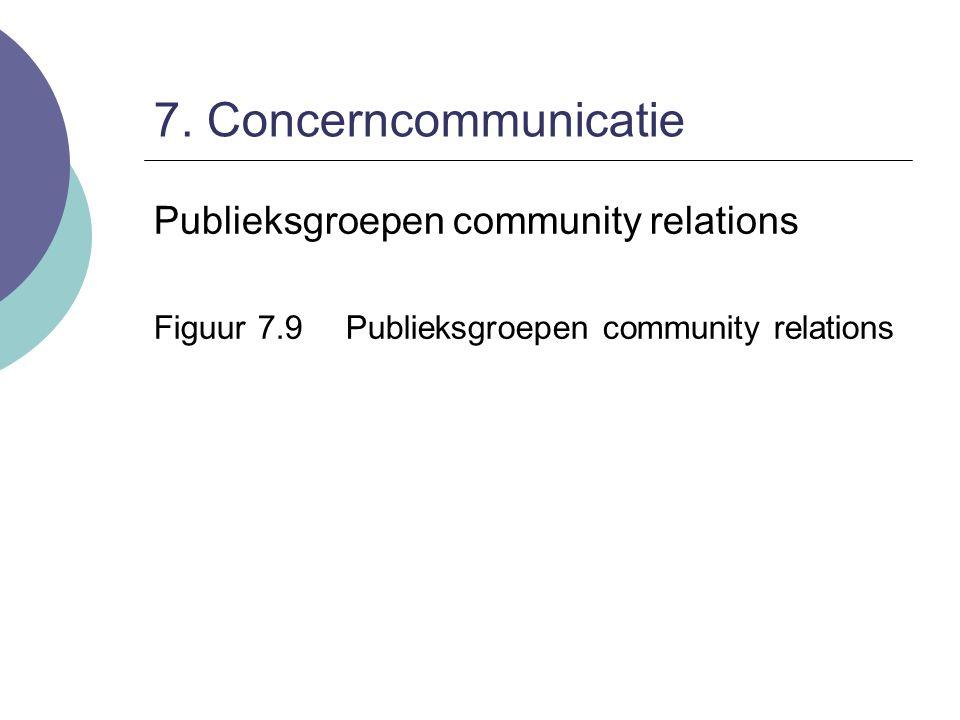 7. Concerncommunicatie Publieksgroepen community relations