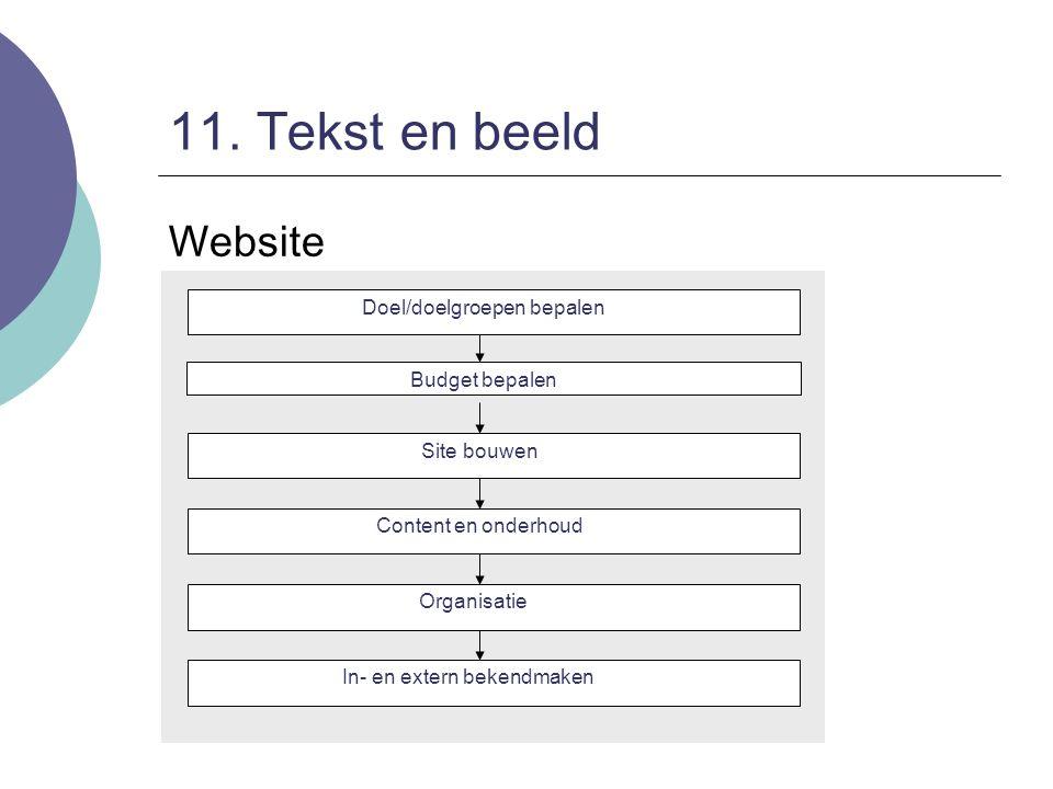 11. Tekst en beeld Website Doel/doelgroepen bepalen Budget bepalen