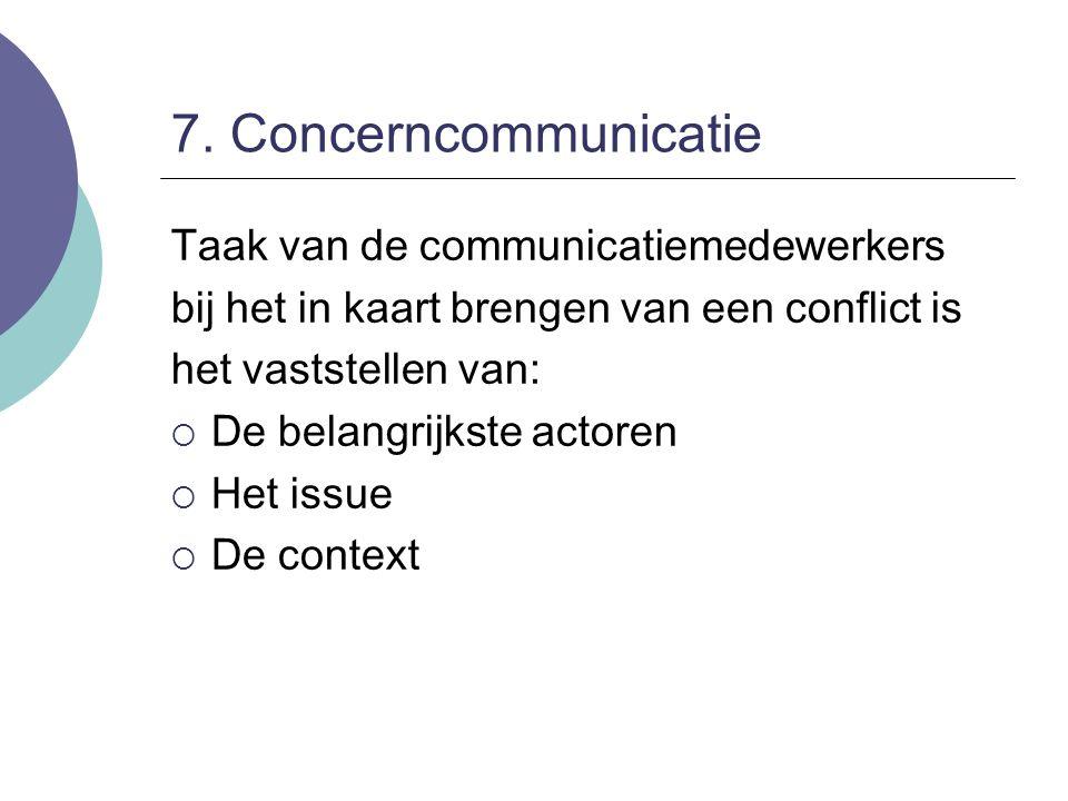 7. Concerncommunicatie Taak van de communicatiemedewerkers