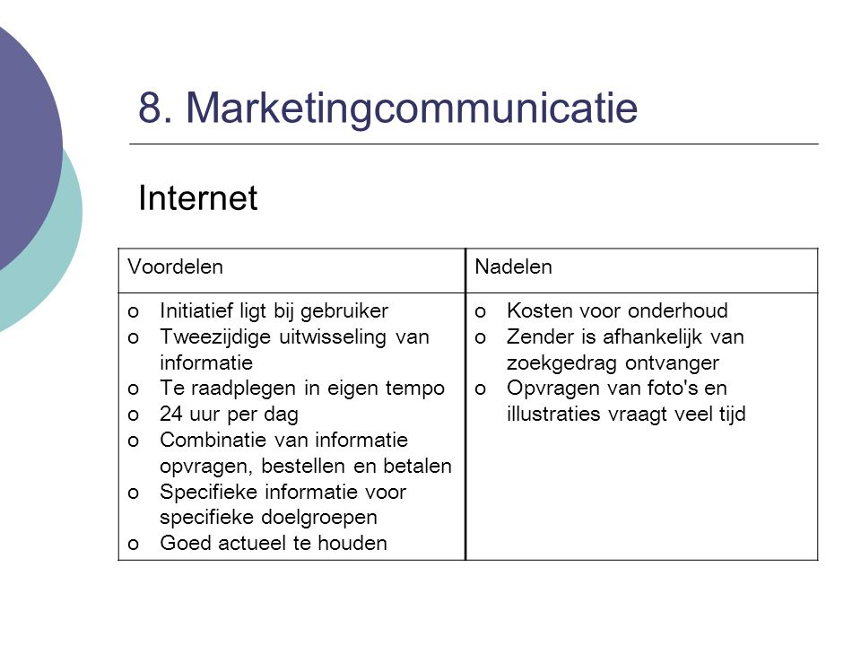 8. Marketingcommunicatie