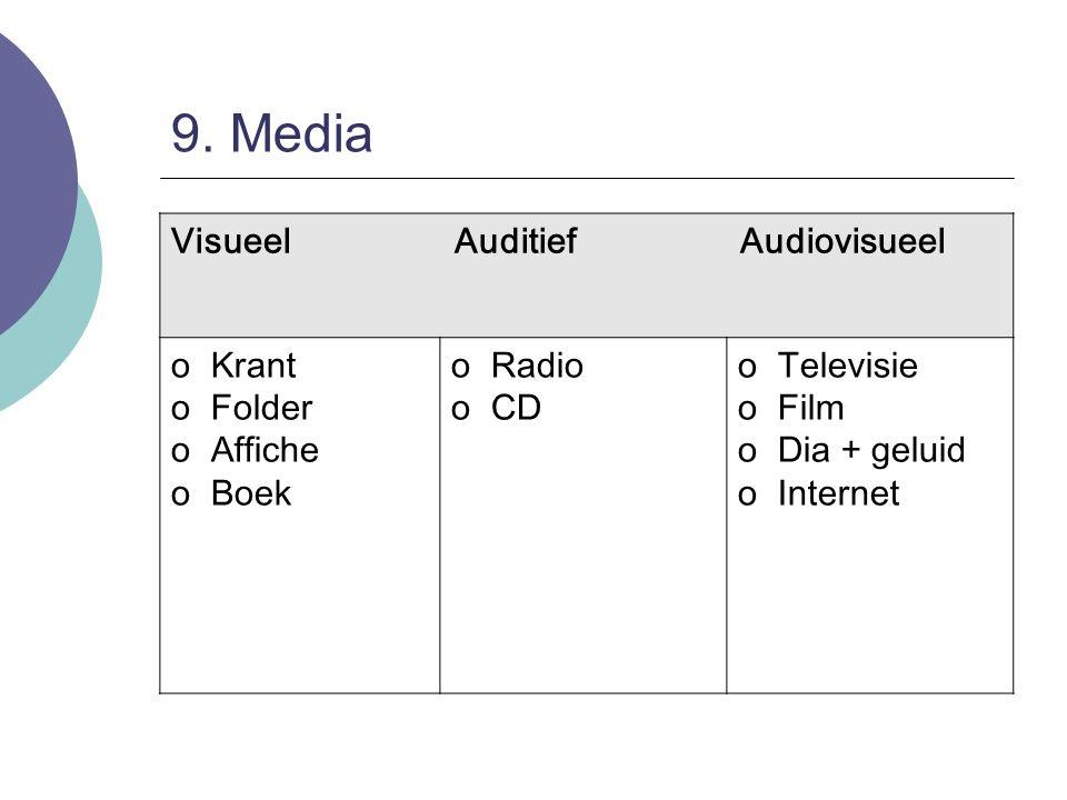 9. Media Visueel Auditief Audiovisueel Krant Folder Affiche Boek Radio